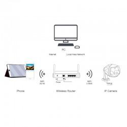 C31S-X4 PTZ 1080P FHD 4X Zoom IP Camera