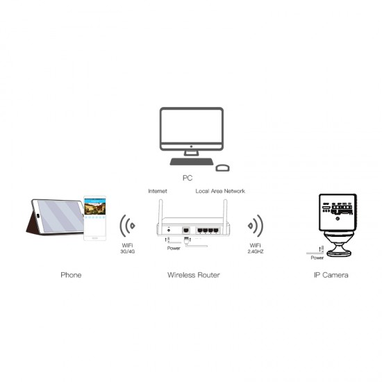 VStarcam C90S full HD Smart Hiddern Indoor IP Camera
