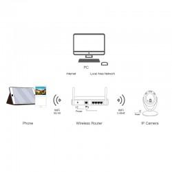 C93S 1080P Night Vision Audio IP Camera