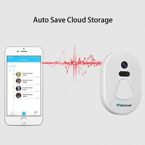 D1 Doorbell Viewer Free Cloud Storage Photo Security