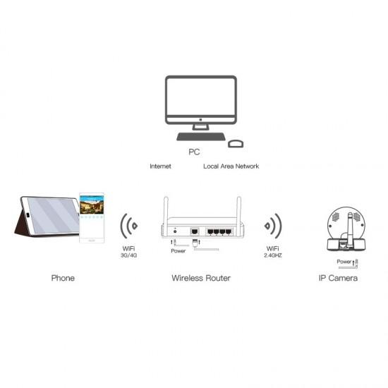 G43S 1080P Security Night Vision Baby Monitor Camera
