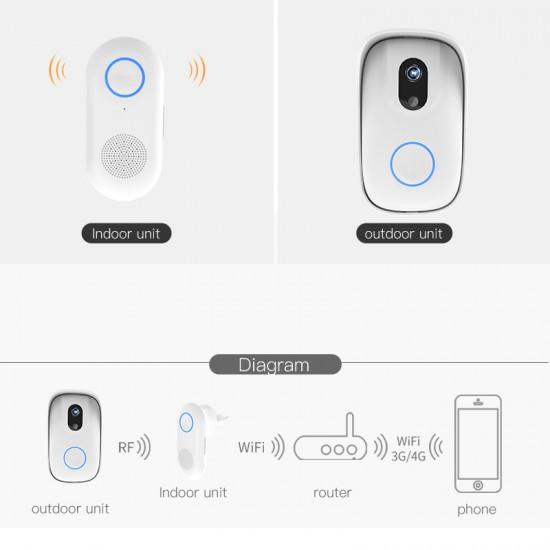 P2 Smart WiFI photo doorbell HOME security